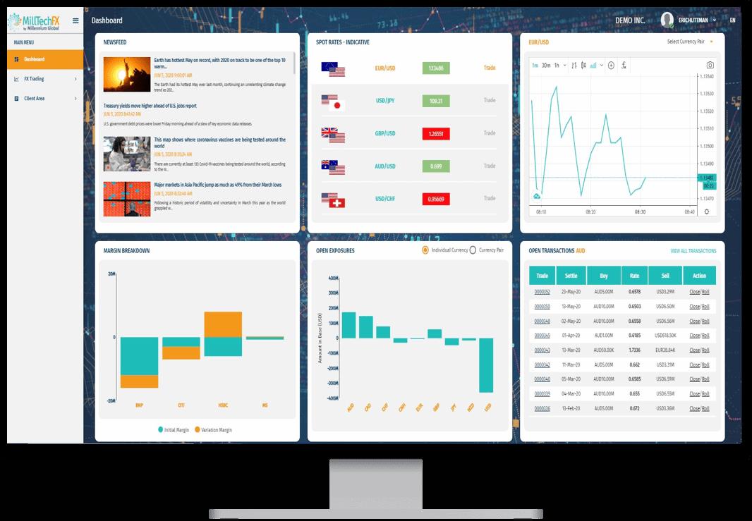Direct access multi-bank FX execution platform