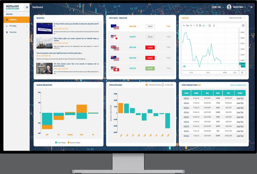 MillTechFx platform